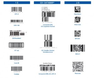 barcode-picture-300x251
